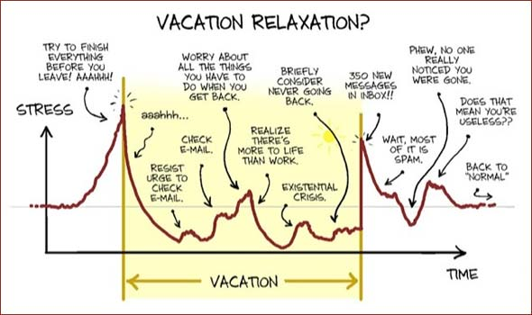 vacation graph