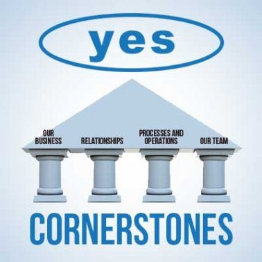 four cornerstones