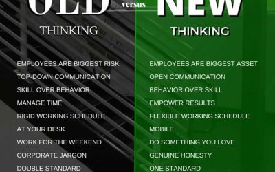 Old Versus New Thinking in Staffing